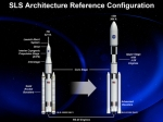 sls-architecture-reference